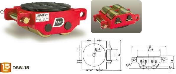 ダイキ スピードローラー 標準タイプ DSW-20 ダブル型 能力20t【※メーカー直送品のため代引はご利用できません】