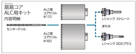 ミヤナガ ポリクリックシリーズ 扇扇コアALC用キット ストレートシャンク PCFALC1