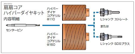 ミヤナガ ポリクリックシリーズ 扇扇コアハイパーダイヤキット ストレートシャンク PCFHP1
