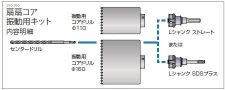 ミヤナガ ポリクリックシリーズ 扇扇コア振動用キット SDSプラスシャンク PCFSW1R
