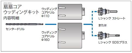 ミヤナガ ポリクリックシリーズ 扇扇コアウッディングキット ストレートシャンク PCFWS1