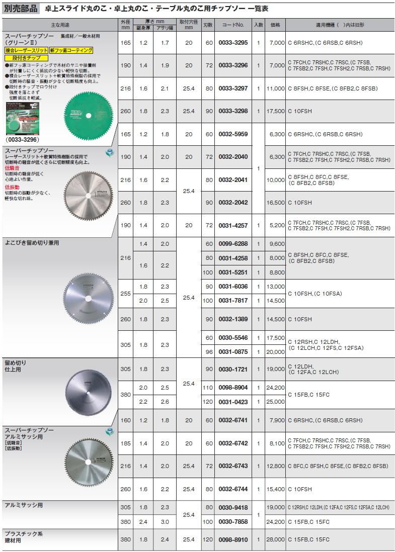 HiKOKI/ハイコーキ(日立電動工具) チップソー 380mm×25.4 No.0030-7858