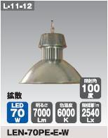 日動工業 LEDメガライト70W(吊り下げ式) LEN-70PE-E-W