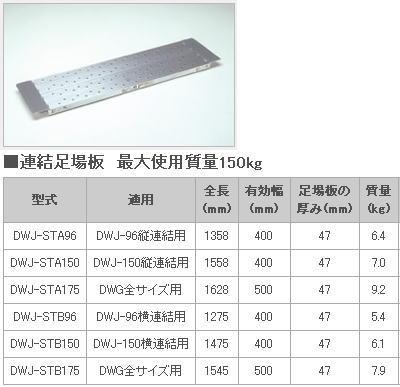 ピカ DWG・DWJ用連結足場板 DWJ-STB150
