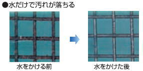 セール 登場から人気沸騰 NBC アミドロジーお掃除超簡単 網戸 910mm×30m 20メッシュ 定番から日本未入荷