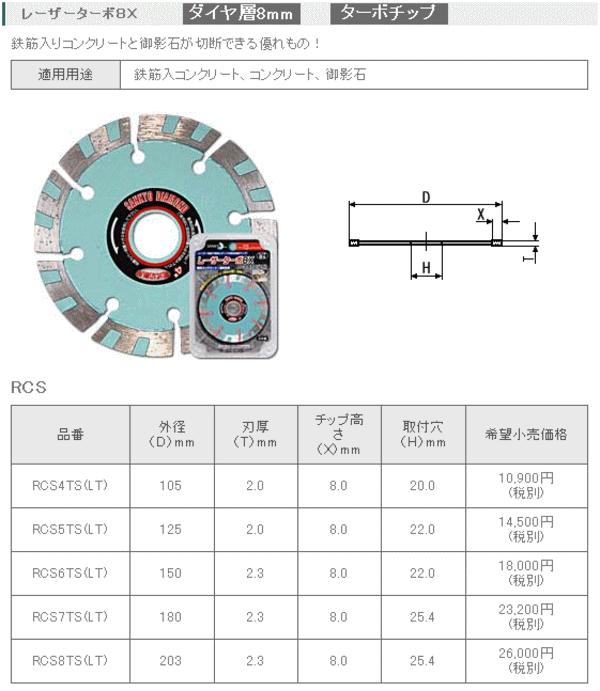 三京ダイヤモンド レーザーターボ8X 180mm RCS7TS(LT)