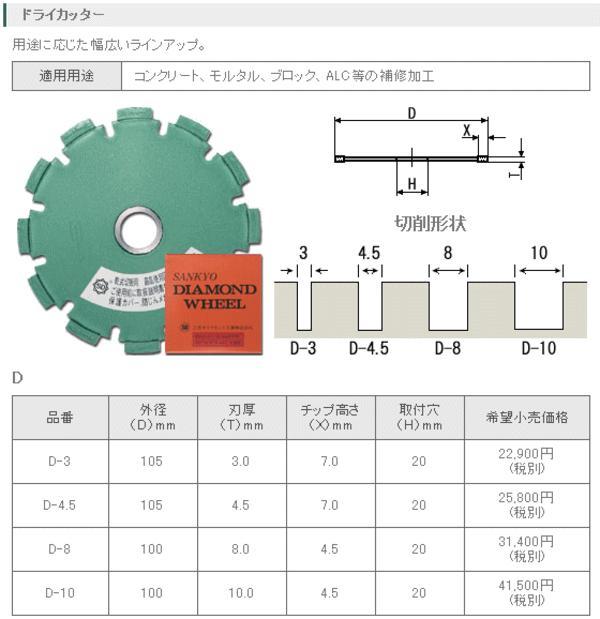 三京ダイヤモンド リフォーム用工具 ドライカッター 100mm D-10