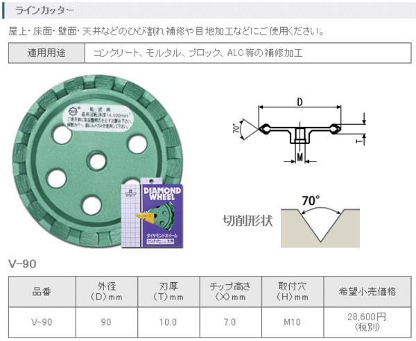 三京ダイヤモンド リフォーム用工具 ラインカッター 90mm V-90