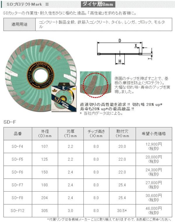 三京ダイヤモンド SDプロテクトMark2 204mm SD-F8