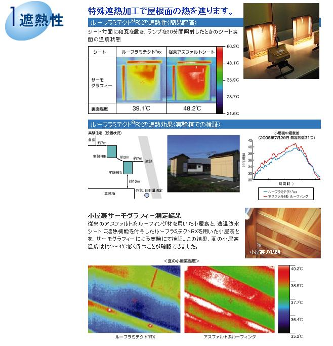 *湿防水シート ルーフラミテクトRX  【RX-40】1ケース/2本セット