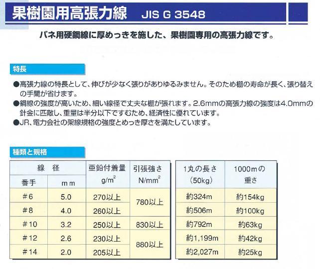 *メッキ鋼 果樹園用高張力 より線 【JIS G 3548】 2.6 #127x200m /巻 約59kg