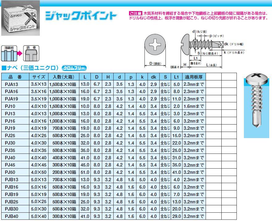 人気商品 ナベ ユニクロ 4.0x16 1箱 ビス 1000本 売店 ヤマヒロ
