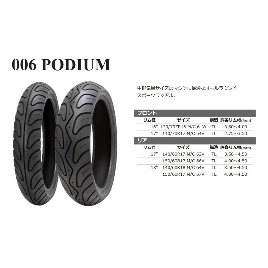 シンコー Shinko PODIUM 150/60R18 M/C 67V TL