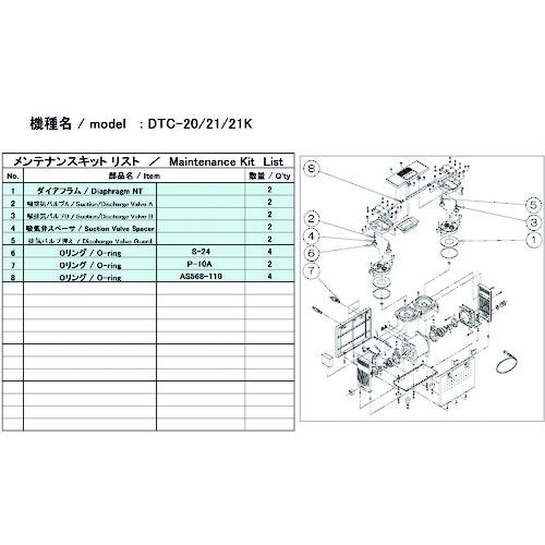 ULVAC DTC-21/21K用メンテナンスキット DTC-21/21K MAINTENANCEKIT