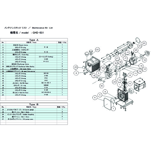 ULVAC GHD-031用メンテナンスキットA GHD-031 MAINTENANCEKIT A