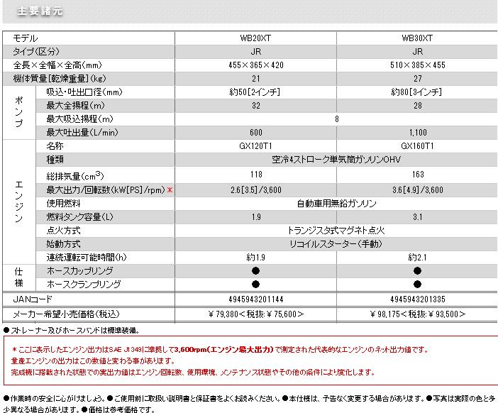 本田 4 冲程发动机和水泵 • WB30XT 直径 80 毫米 3 英寸 ★ 1 L 本田真正油与