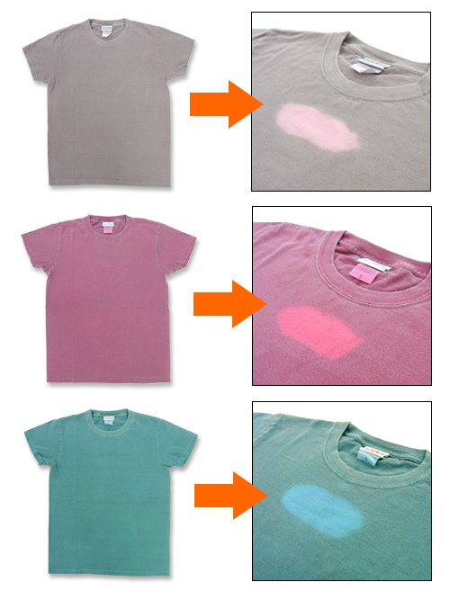 Magic color change in temperature short-sleeved t-shirt (Chi Mei sat Li original stain) (Thermo day) short sleeve T shirt short sleeve shirt