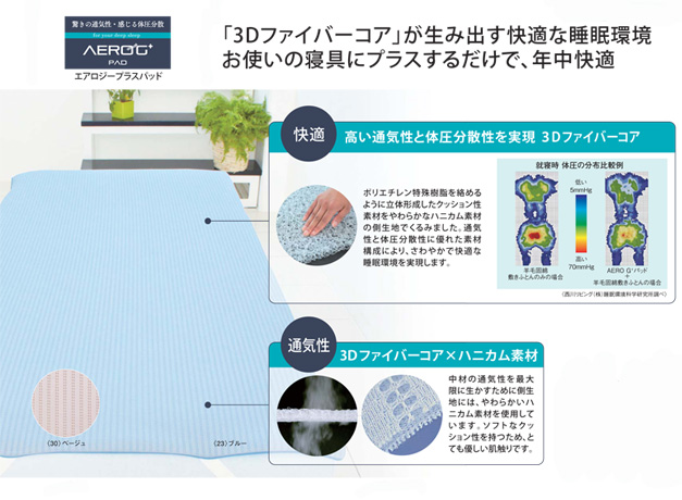 「3Dファイバーコア」が生み出す高通気性と耐圧分散性 高反発マットレス 高反発シングル ベッドパット。敷き布団 マットレス トッパーピロートップ 「西川リビング」 エアロジープラス パッド ブルー ベージュ