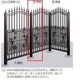 YKKAP シャローネフェンス用 中柱 T140 『アルミフェンス 柵』 カームブラック