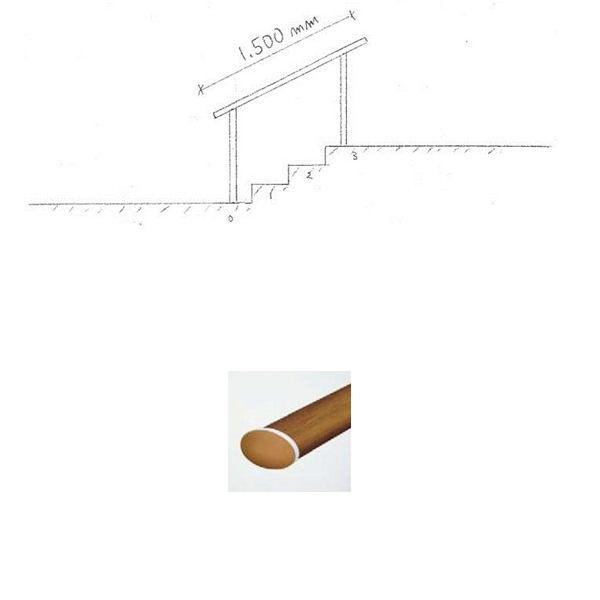 『セット販売』 YKKAP 歩行補助用手すり パルトナーUDフェンス1型 C型笠木 1スパンセット  手すり:樹脂カラー