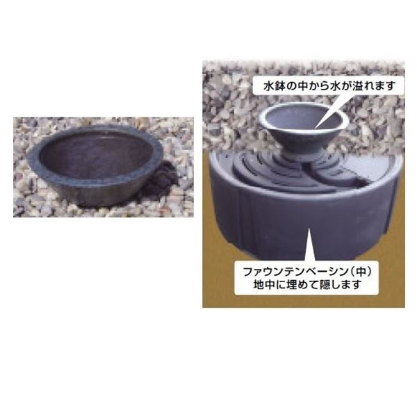 グローベン ナチュラルストリームガーデン用追加オプション 水鉢キット C50STR560