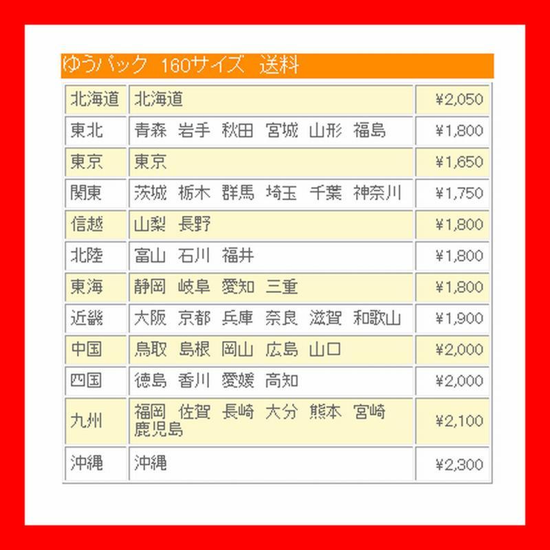松下 (Panasonic) 电子微波炉 NE-BKM400-PG 2014-1000 W (6,486) [最近更新]