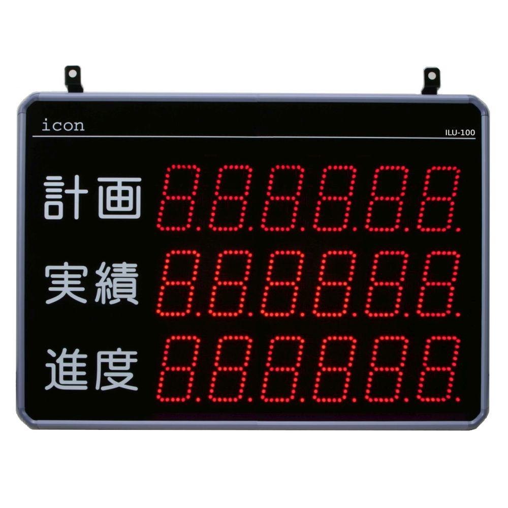 ILU-100-36-P-NR LED表示器 カウンタ 生産管理 アンドン 可動率計 見える化 生産効率アップ デジタル表示 電光掲示板 進捗 改善 カイゼン 通信表示