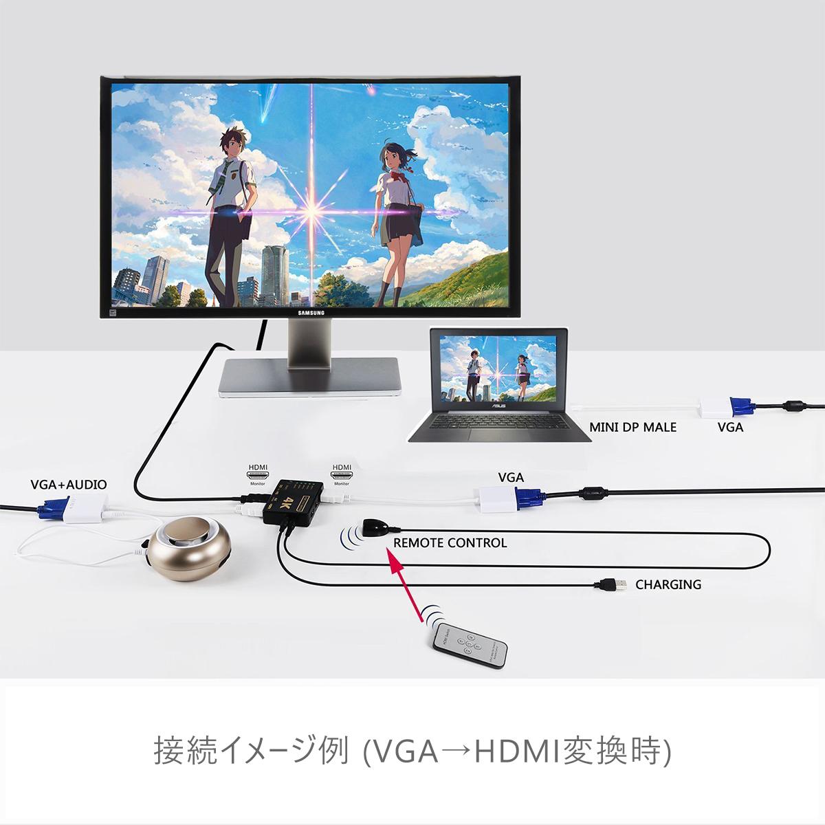 【楽天市場】HDMI 分配器 4K 2K 切替器 Fire Tv Stick HDMI セレクター 5入力1出力