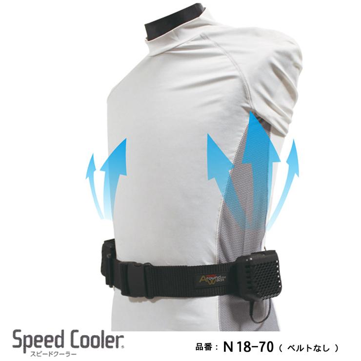 熱中症対策,暑さ対策,Speed Coolerボディクールタイフーン