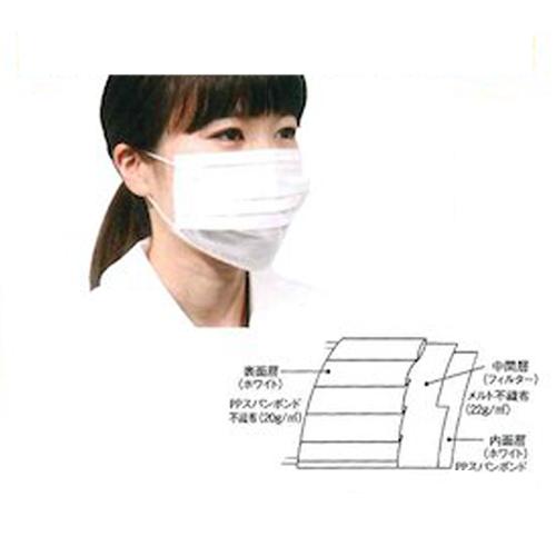 超お徳用40箱 ファーストレイト フィットサージカルマスク FR-169 1箱50枚入(ホワイト)95mm×175mm 使い捨てマスク プリーツ マスク サージカルマスク