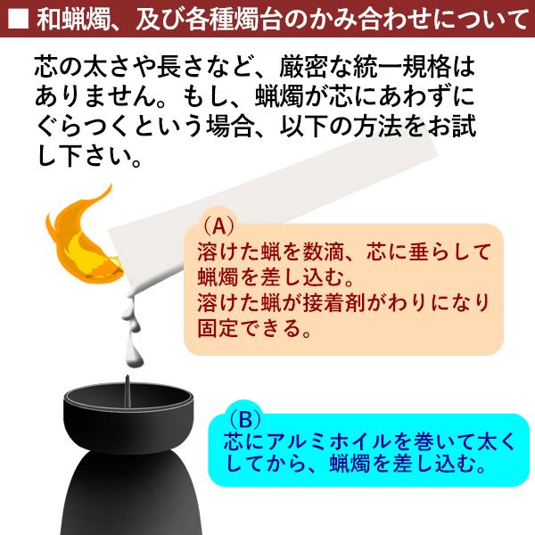 日本蜡烛白色,朱碇 (ikarigata) 号 20 燃烧时间约 4 小时日本烛台日本蜡烛日本朱蜡烛朱蜡烛蜡烛红烛红蜡烛红烛佛教坛配件是的朱