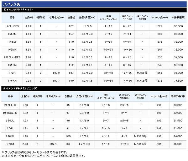 豺×shimanopoizunadorena 166M