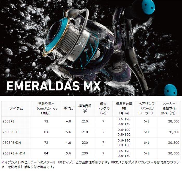 daiwaemerarudasu MX 2508PE-DH