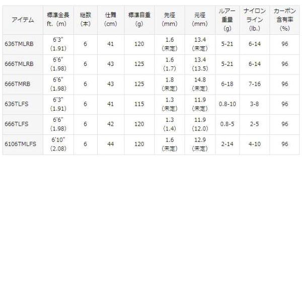 Daiwa B.B.B(triple by) 636 TLFS