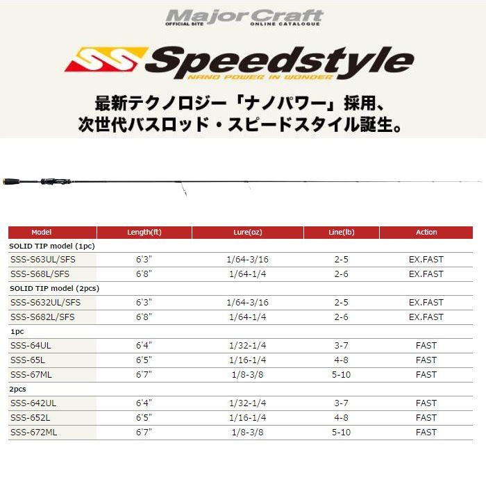 メジャークラフト スピードスタイル【ソリッドティップモデル】SSS-S632UL/SFS