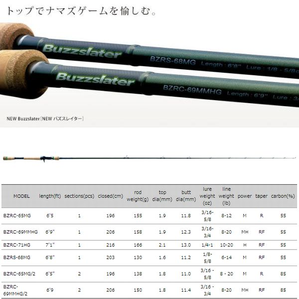 バレーヒル ミッション【キャットフィッシュ専用設計】NEWバズスレイター BZRC-65MG/2