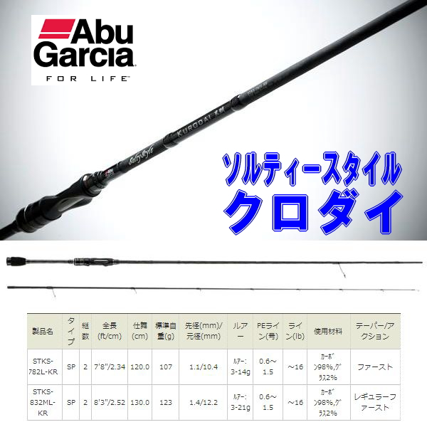 【NEW限定品】 AbuGarcia AbuGarcia Style Salty Style Salty KURODAI(ソルティースタイルクロダイ) STKS-782L-KR, ホンジョウムラ:a9f36d8f --- business.personalco5.dominiotemporario.com