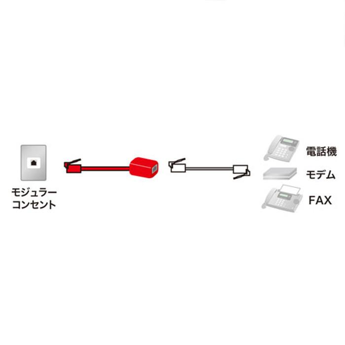 電話 線 コンセント