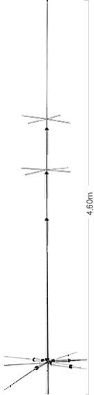 第一電波工業 HF6バンド基地局用アンテナ CP6S