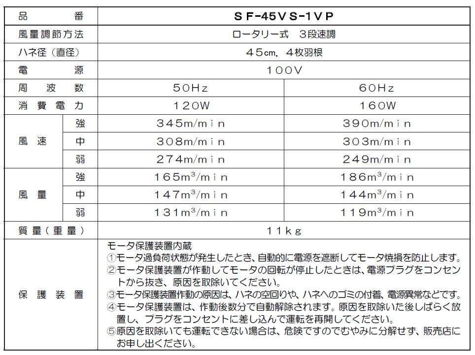 【法人宛限定】☆スイデン 工場扇 スタンドタイプ SF-45VS-1V (1VP) (1VP2) 【RCP】
