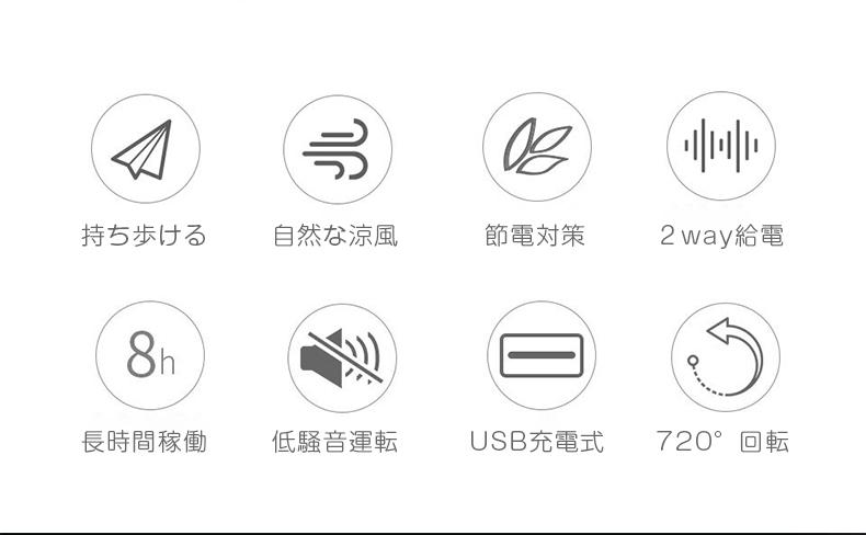 扇風機 クリップ式扇風機 USB扇風機 充電式 卓上 クリップ型 静音 ミニ扇風機 720度角度調整 USBファン デスク パソコン PC  オフィス USB接続 卓上扇風機 ファン ミニファン 小型 携帯 扇風機 卓上扇 送風機 usb 小型 USBファン 卓上ファン 節電対策 熱中症対策