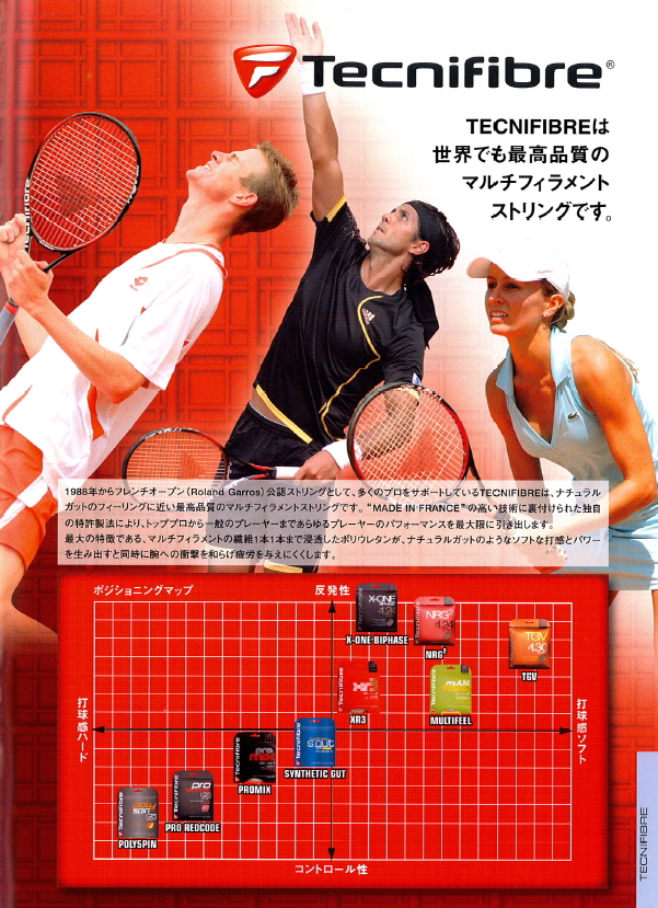 """♦ 5 Zhang set"" Tecnifibre (technifibre) 'PREMIUM Range exwambayfaise (BIPHASE X-ONE) string (String) ""enabled"""