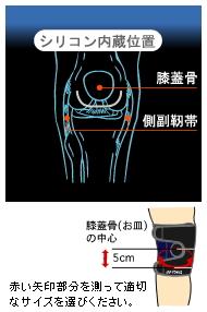 "YONEX(尤尼克斯)""肌肉功率防护带(膝盖用)KNEE NEW""MPS-80SK"