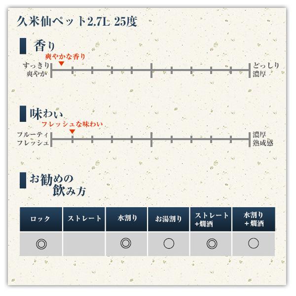 Mass-Kume Sen awamori pet 2. 7-liter 25 degrees