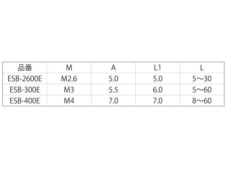 NIBS六角スペーサーESBE規格(428E)入数(300)