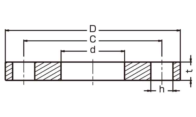 さし込み溶接フランジ(FF材質(SUS316L)規格(10K-400A)入数(1)