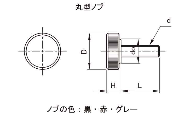 サムスクリュー(マル(アカ9.5表面処理(ユニクロ(六価-光沢クロメート))規格(3X5)入数(500)