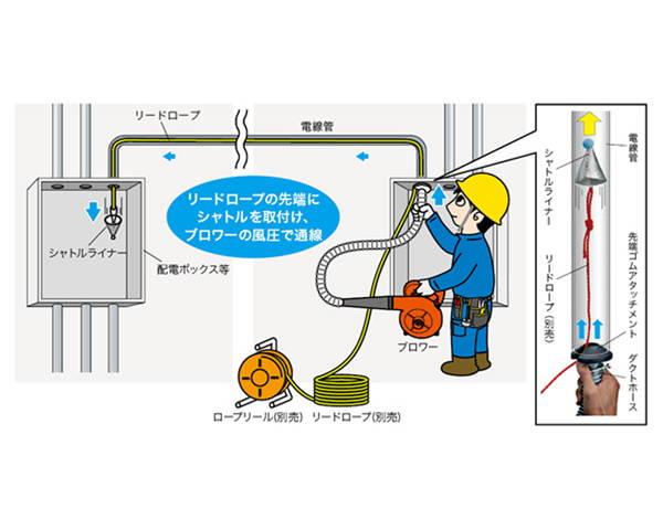 BW-500 通線ジェットブロー【ジェフコム】