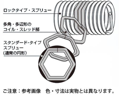 ロックスプリュー P=1.25 材質(ステンレス) 規格(LM8-1.5D) 入数(100)