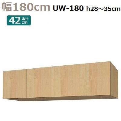 標準上置き Materia-3 TM D42 UW180-H28~35 W1800×D420×H280~350mm【送料無料】棚板なし